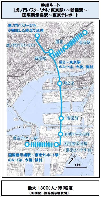 BRTルート